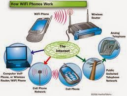 Wi-Fi is feasible option to cellular