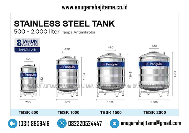 Ukuran Tandon Air Stainless Steel Penguin