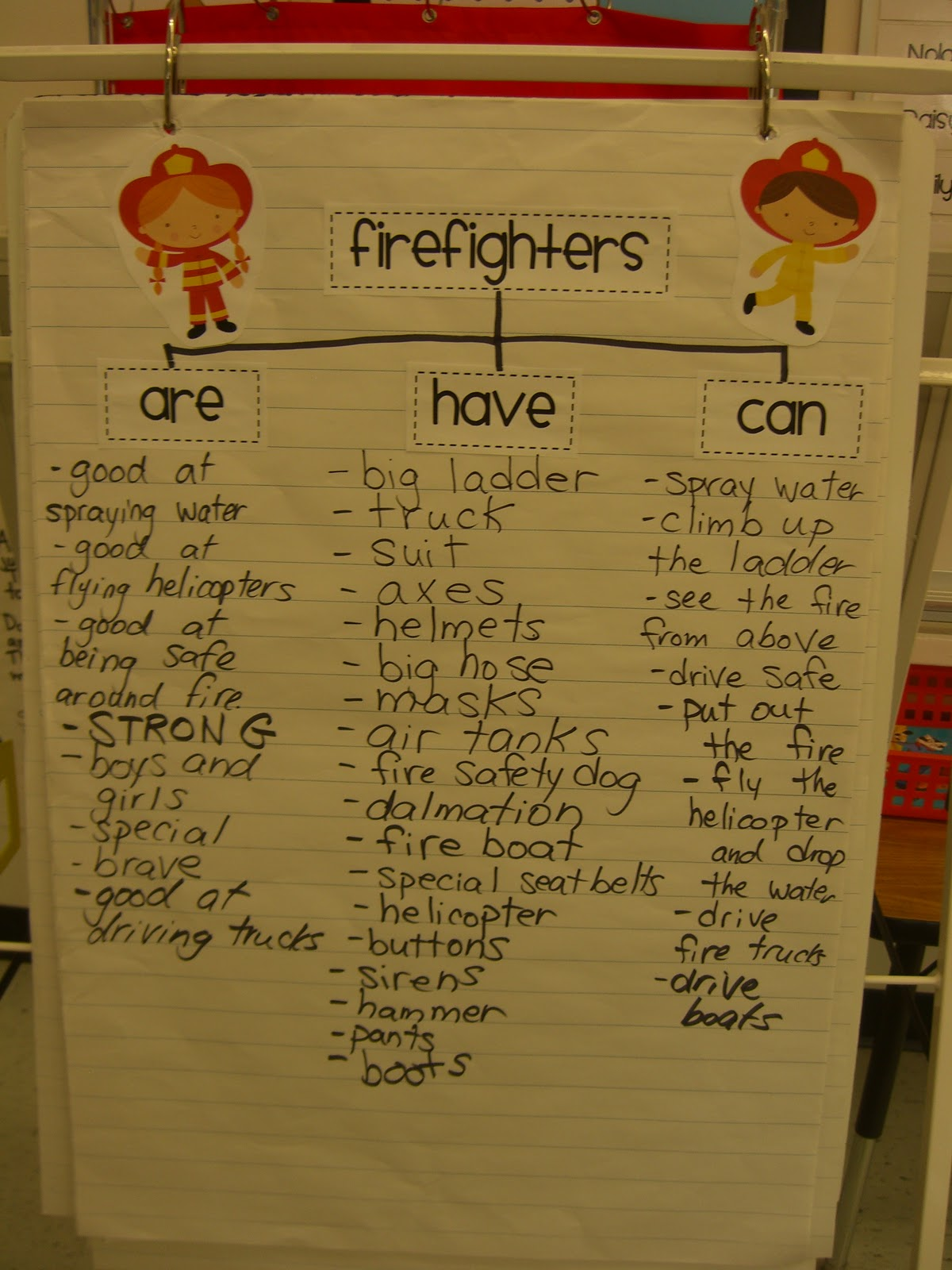 First Grade Garden Fire Safety Week