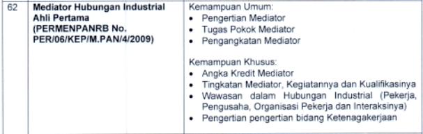kisi kisi materi skb Mediator Hubungan Industrial Ahli Pertama formasi cpns tahun 2021 tomatalikuang.com