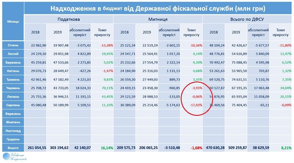 ГБР задержало подполковника тылового обеспечения при получении 71 тыс. грн взятки - Цензор.НЕТ 3724