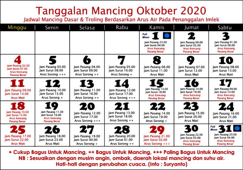 KALENDER MANCING OKTOBER 2020