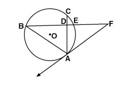 Geometry for Grades 9-12