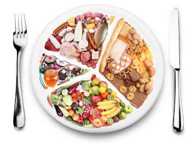 Mengatur Porsi Makanan