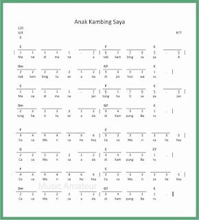 not angka lagu anak kambing saya lagu daerah nusa tenggara timur