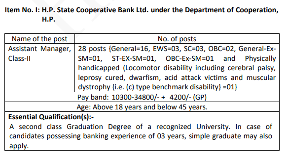 HP Co-Operative Bank Vacancy 2020, HP Cooperative Bank Official Notification 2020, HP Cooperative Bank Recruitment 2020, HP Cooperative Bank Bharti 2020, HP Cooperative Bank Assistant Manger Notification 2020, HP Cooperative Bank Last Date To Apply 2020, HP Cooperative Bank Syllabus 2020, HPPSC HP Cooperative Bank Syllabus 2020, HP Cooperative Bank Assistant Manger Syllabus 2020, HP Cooperative Bank Question Paper, HP Cooperative Bank Assistant Manger Question Paper, HP Cooperative Bank Previous Year Question Paper, HP Cooperative Bank Old Question Paper,Himachal Cooperative Bank Old Question Paper