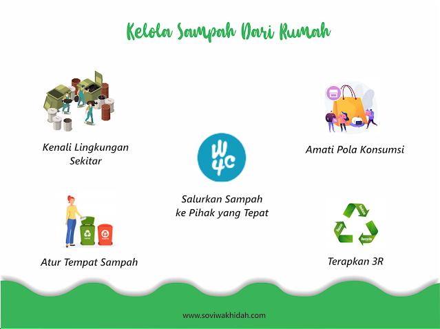 Cara Mudah Kelola Sampah Dari Rumah