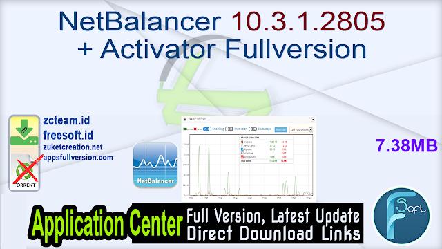 NetBalancer 10.3.1.2805 + Activator Fullversion