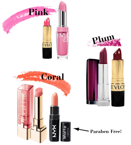 drugstore lipstick picks