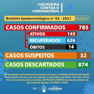 Imagem do Boletim Epidemiológico da covid-19 do dia 03 em  Cachoeira