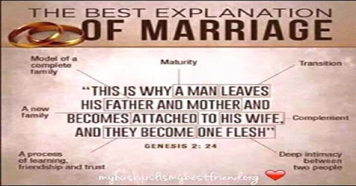Legal explanation of marriage