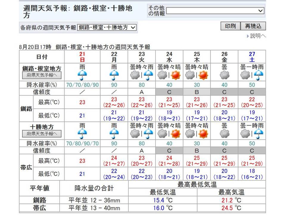 【日本自助旅行】天氣預報篇(含各種天氣穿衣心得) - 熊熊小窩