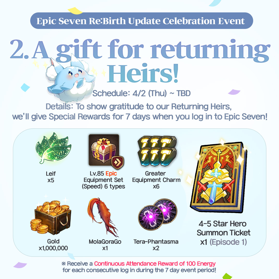 Epic Seven rewards