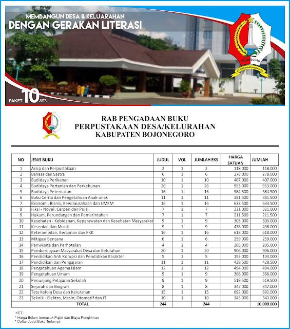Contoh RAB Pengadaan Buku Desa Kabupaten Bojonegoro Paket 10 Juta