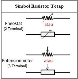 Gambar-Simbol-Resistor-Variabel