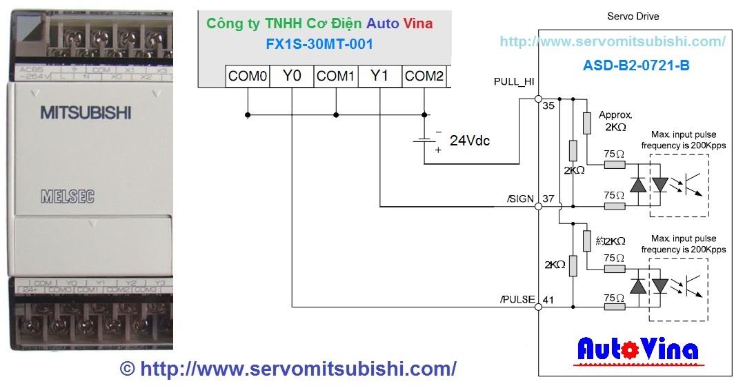 Sơ đồ đấu nối điều khiển phát xung PLC Mitsubishi Fx1S-30MT-001 với AC Servo Delta 0.75kW ASD-B2-0721-B