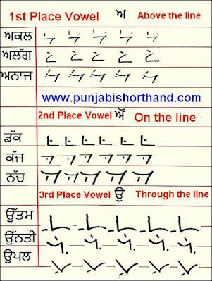 shorthand-copy-1st place