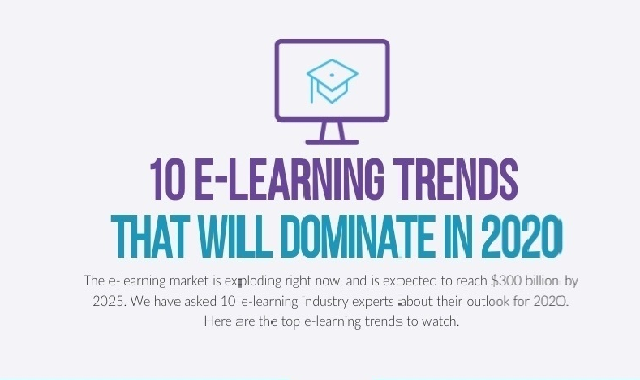 10 eLearning Trends That Will Dominate In 2020 #infographic