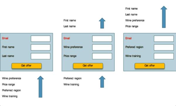 Registration form editor example