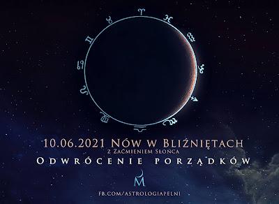 Nów czerwiec 2021 zaćmienie Słońca