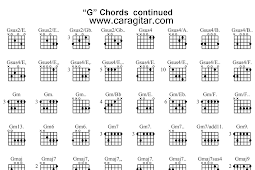 "Search Results for ""Chord Ukulele Gm"" – Black Hairstyle and"