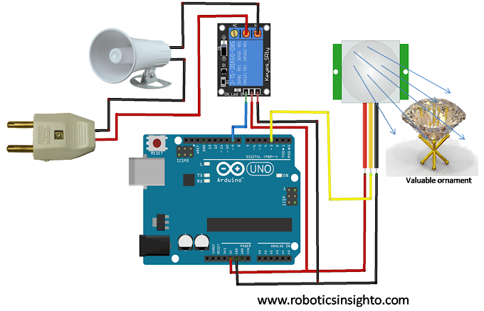 DIY Bank and Home Security System for valuable ornaments/components Using Arduino, Relay and PIR Sensor