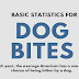 What Is My Dog Bite Injury Case Worth? #infographic