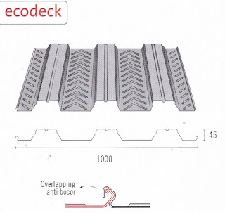 Floordeck, Bondeck,Bekisting