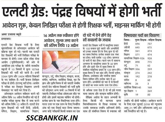 UP LT Grade Teacher Vacancy 2018 10,768 Bharti Latest News