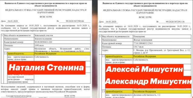 в графе «правообладатель» значится «Российская Федерация»