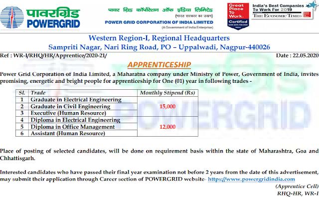 PGCIL Graduate Apprentice Vacancy 2020
