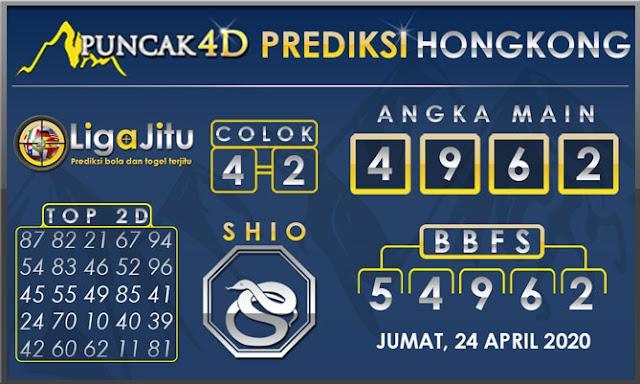 PREDIKSI TOGEL HONGKONG PUNCAK4D 24 APRIL 2020