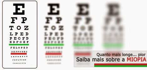 372bb09bb Sendo a miopia uma convergência maior do que a necessária, sua correção é  feita com lentes divergentes (negativas) de valor igual ao acréscimo de ...