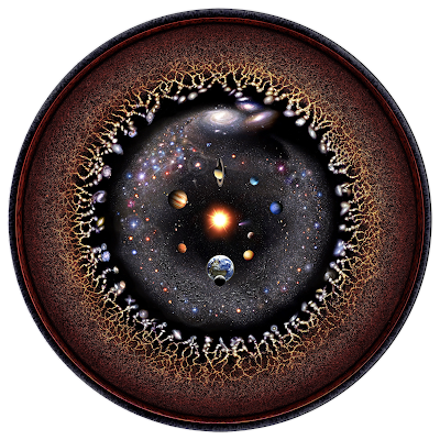 Echoes and reflections Observable_universe_logarithmic_illustration
