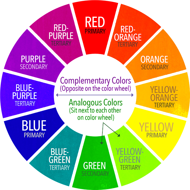 Clovis AP Color Theory Guide For A Designer And An Artist - Clovis AP The Artist