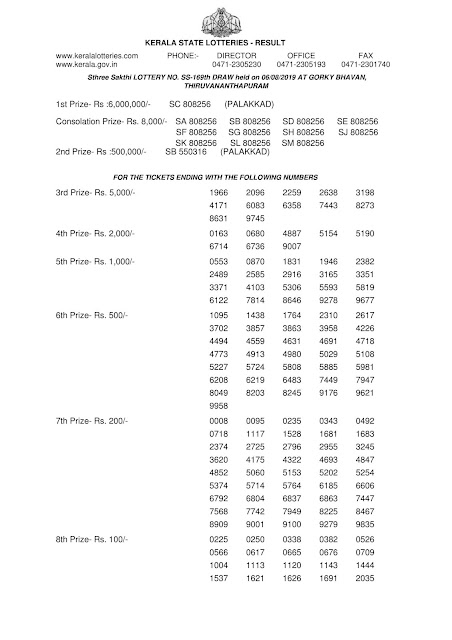 Kerala Lottery Official Result Sthree Sakthi SS-169 dated 06.08.2019 Part-1