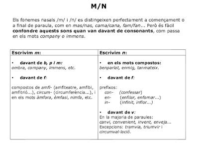 "Tu ja m'entens!: PARAULES AMB ""nm"", ""mm"""