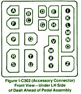 Fuse Box 1991 BMW 325i Diagram | Wiring schema blogs