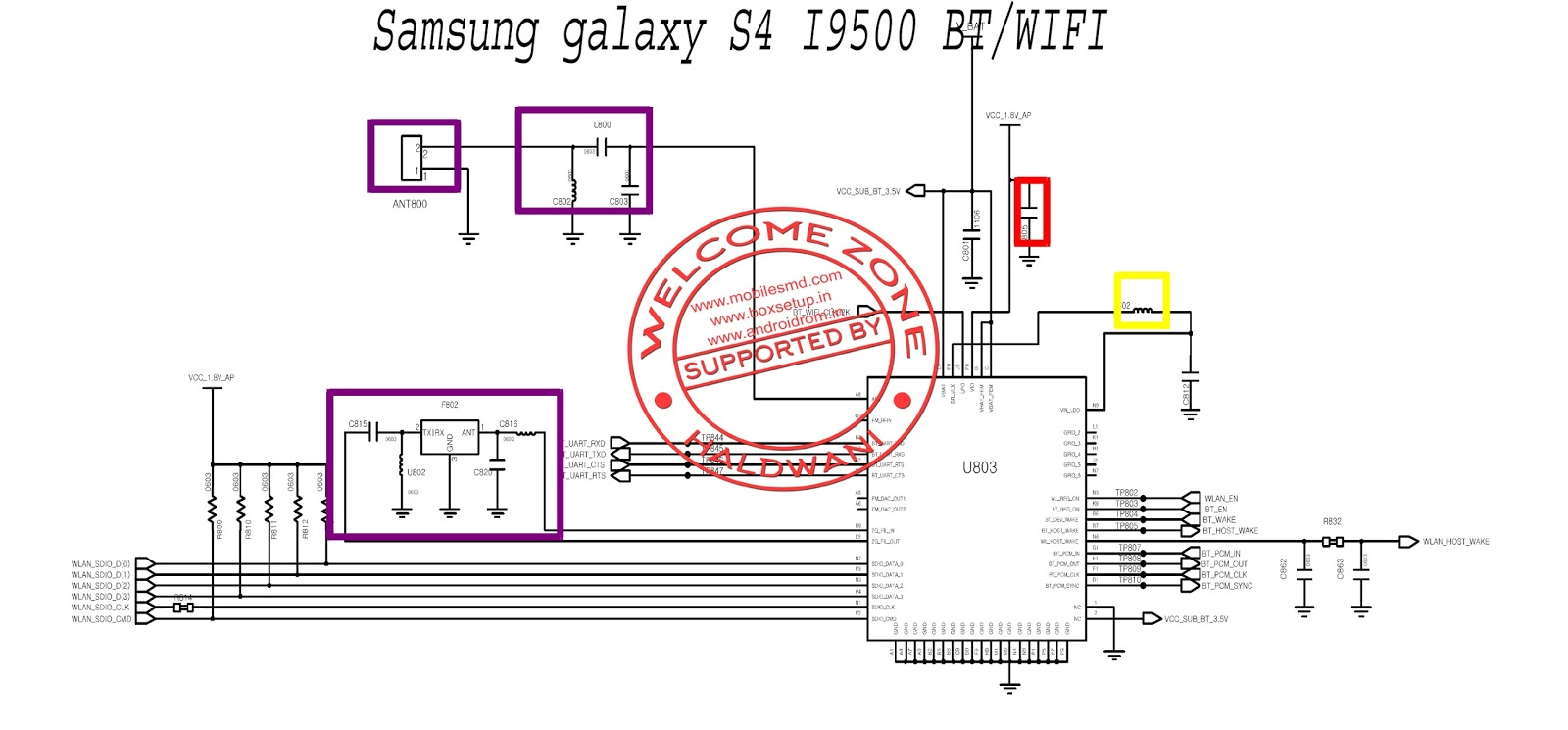 Samsung galaxy S4 I9500 BT WIFI Not Working Solution – ALL