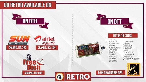 DD Retro added on Digital Terrestrial Television (DTT) Service