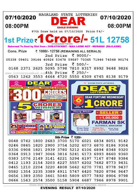Nagaland State Lottery Sambad 07-10-2020 Today Result 8 PM