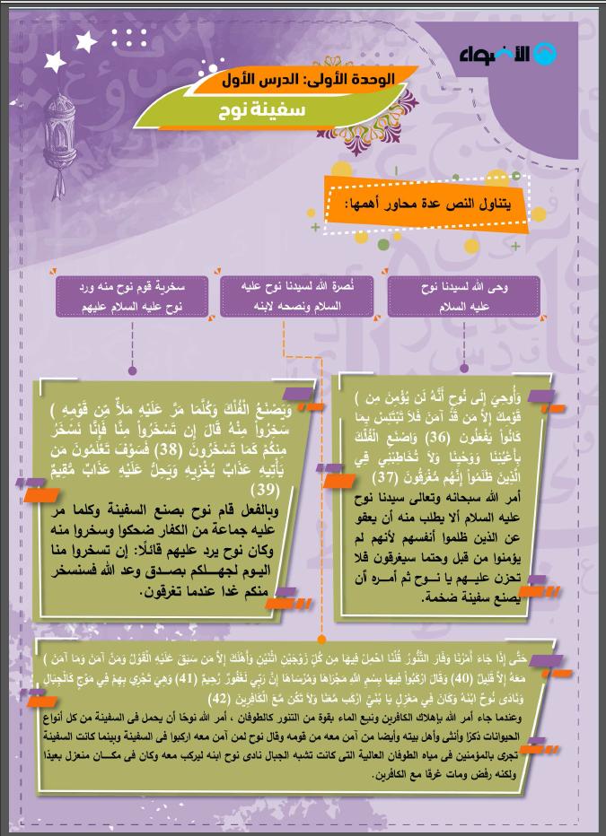 اقوى مراجعة نهائية لغة عربية كاملة للصف الثالث الإعدادى الترم الثانى 2021 من الأضواء