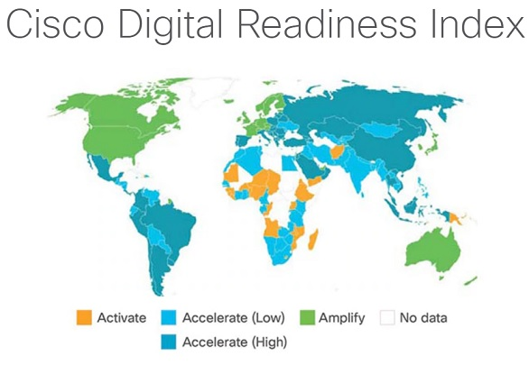 Cisco's 2019 Global Digital Readiness Index