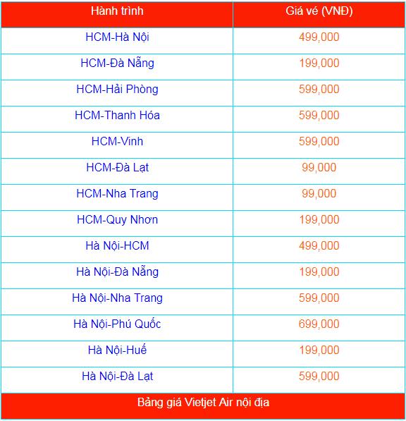 Giá vé hãng Vietjet nội địa