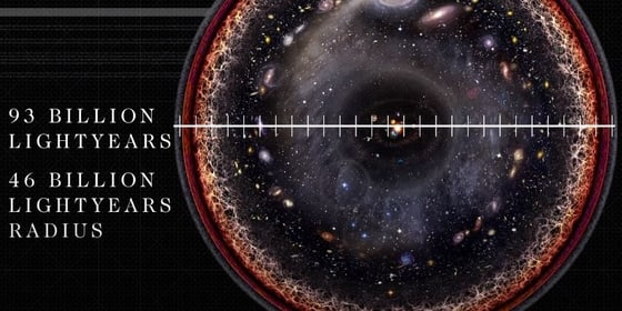 Data on the edge of the universe.