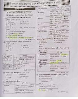 রেটিনা প্রশ্নব্যাংক (জীববিজ্ঞান) |PDF ফাইল