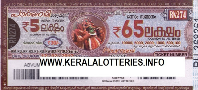 Full Result of Kerala lottery Pournami_RN-129