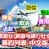 1992年旅游业(旅游与旅行社业务)条例-第四列表-中文版