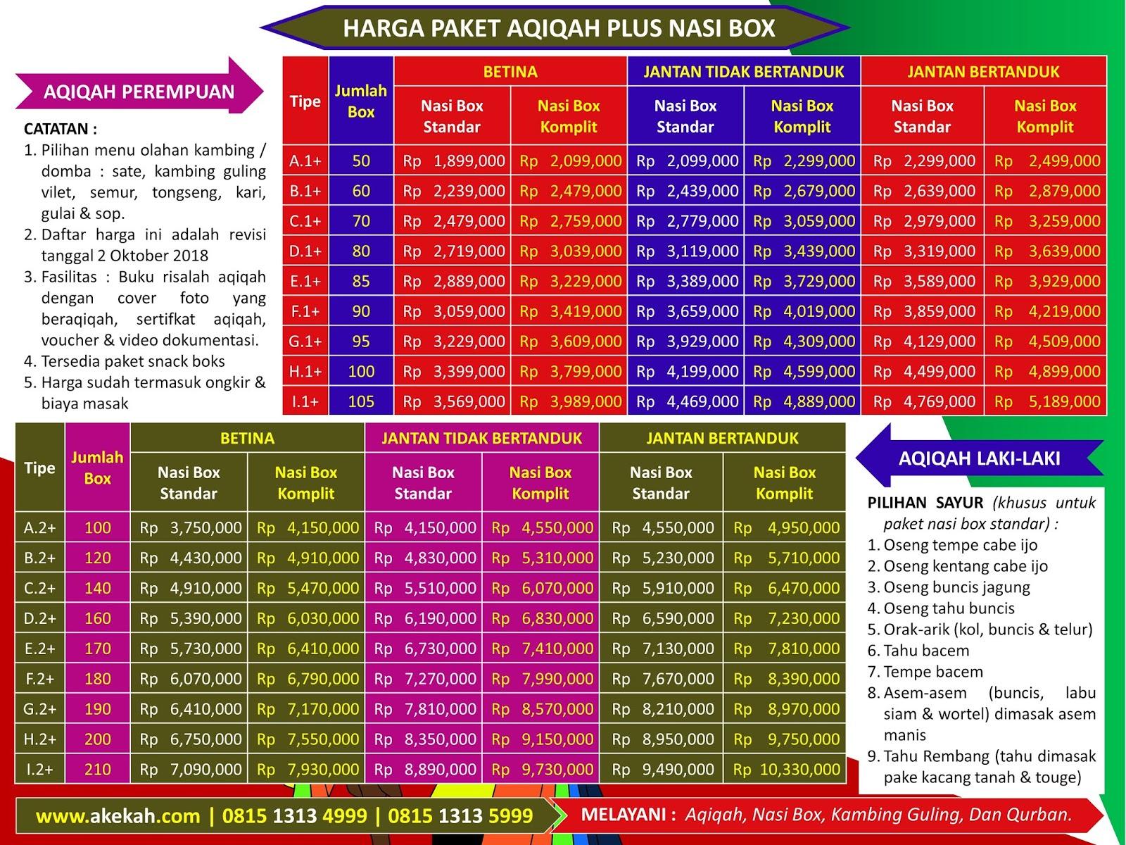Jasa Aqiqah & Catering Plus Untuk Anak Laki-Laki Daerah Bogor