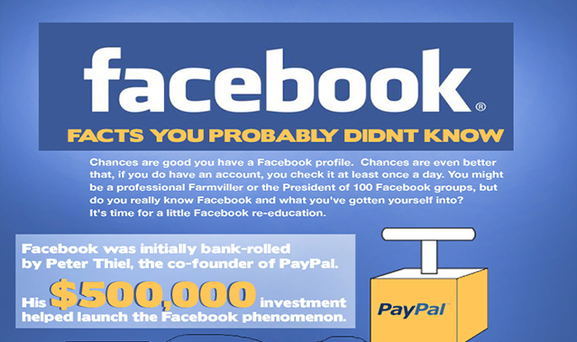 Facebook Facts You Probably Didn't Know #infographic